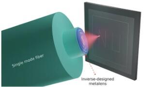 直接激光光刻来了!西北大学将一个高数值孔径的金属元素安装在光纤尖端上