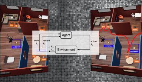 强化学习是机器人应用程序的核心,架设模拟和现实的桥梁