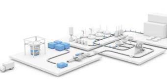 新型智能自动化和监控系统:具有抗污染的表面