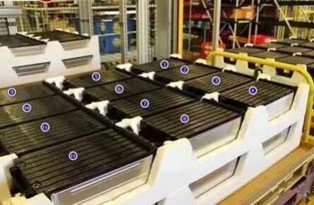 到2022年,我国将有53万吨退役锂离子电池, 梯次利用急需规范化