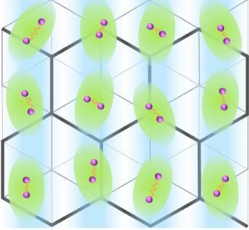 研究人员发现新方法 让二维超导体在比以往更高的温度下形成