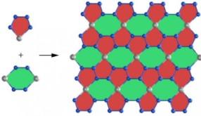 研究人员使用高压技术发现2D材料