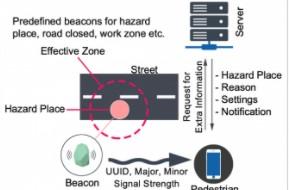 研究人员开发了一种可由智能手机驱动的紧急警报系统