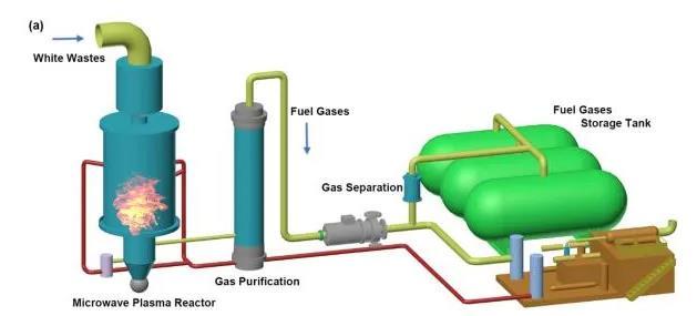 "MIT領銜開發等離子體微波法 將""白色垃圾""變燃料"