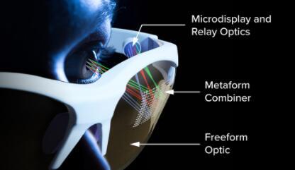 AR / VR眼镜的新制造方法来了!罗切斯特大学研制了具有超表面的自由曲面光学器件
