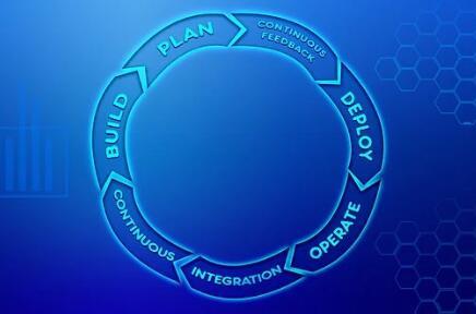 最好的绩效考核,不是考核而是强大的激励!
