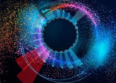 人工智能辅助视觉分析,通过最少的人机交互,优化人工智能系统