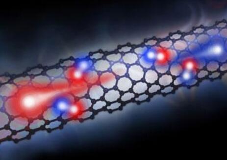 下一代纳米技术电池,能量约为当前锂离子电池的3倍