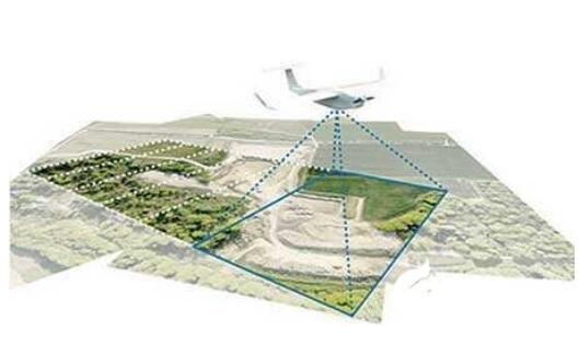 无人机海洋测绘时机已到,未来具有广阔的应用前景