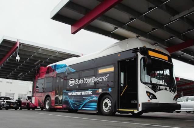 Duke Energy公司和AMPLY公司利用太阳能实现公交车队电气化