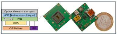 CEA-Leti 推出自主成像仪,其功耗比同类技术减少10,000倍