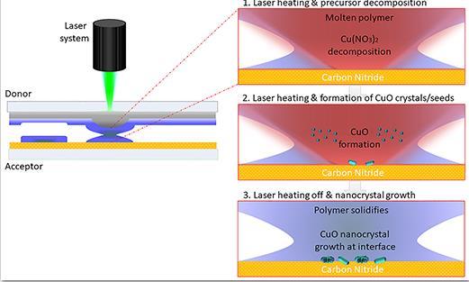科學家用新的激光驅動方法制造納米材料 用于產生綠氫等