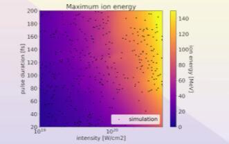 科学家已将神经网络应用于高强度短脉冲激光等离子体加速研究