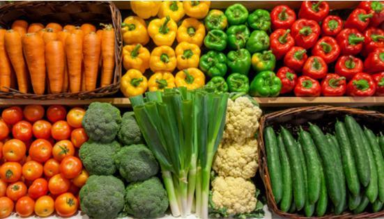 餐饮业企业资源规划(ERP)的基本特征