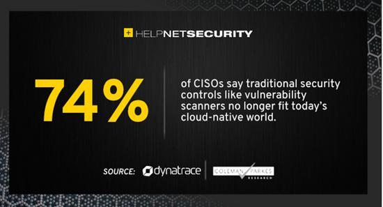 应用程序安全方法因越来越多地采用云原生架构而被打破
