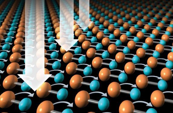 拓撲材料如何影響未來的電子和光學領域