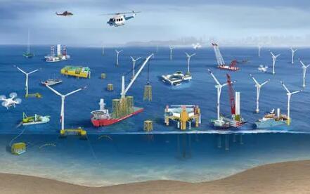 雙碳目標下,海上風電運維面臨哪些機遇與挑戰