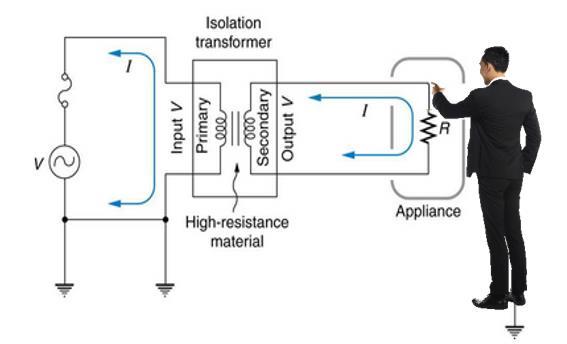 你知道隔離式 DC/DC 不需要光耦合器嗎?