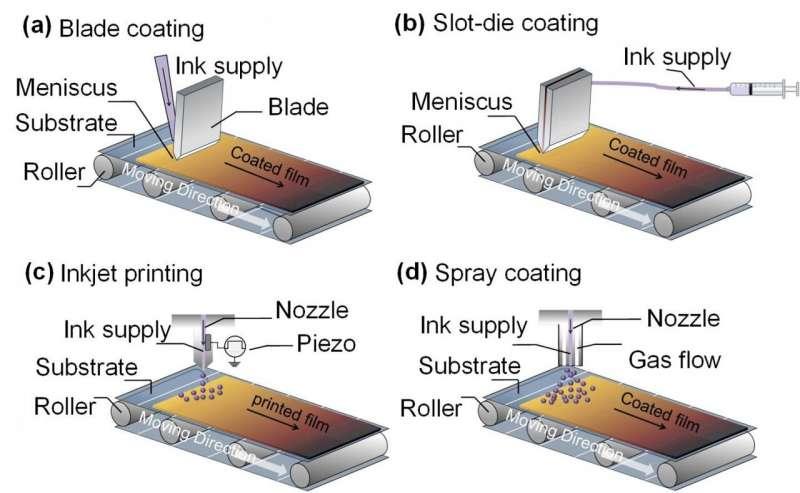 ?一種能夠打印的鈣鈦礦太陽能電池