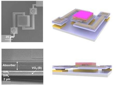 科學家開發了一種新型熱成像傳感器:或將在智能手機和自動駕駛汽車中使用