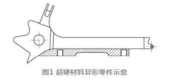 超硬材料異形零件數控加工工藝改進方案
