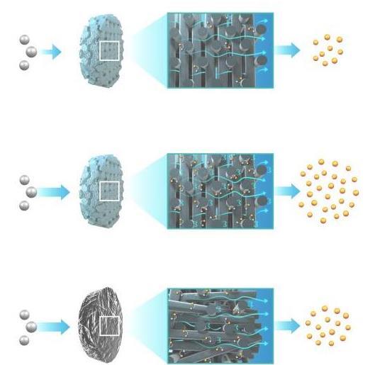 成本低廉!3D打印流通電極為最大化反應器性能打開大門