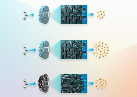3D打印出的電化學反應器,性能提高超 100 倍