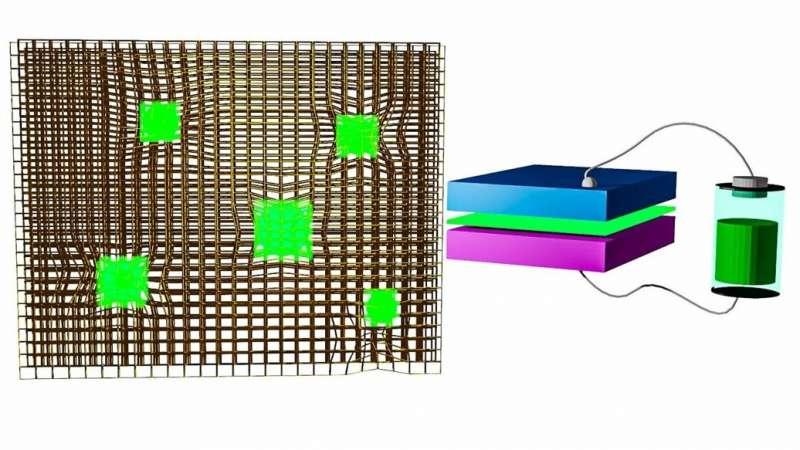 纳米材料可让LED灯使用变得更高效、寿命更长