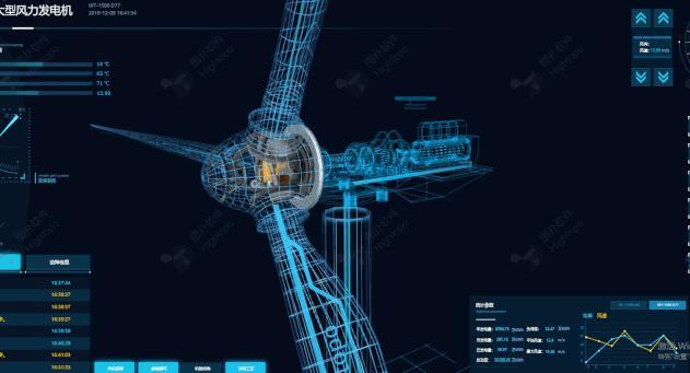 風電行業進入高爆發期,進入十倍增長大時代,盤點風電軸承行業格局