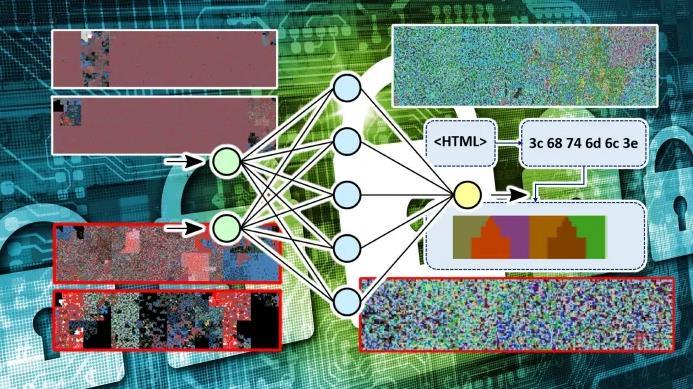 计算机视觉和深度学习提供了检测网络威胁的新方法