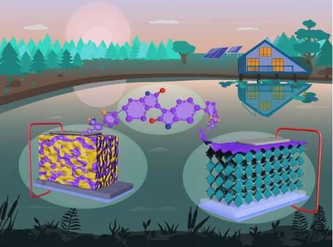 效率达到 25.5%!新型聚合物可以提高有机和钙钛矿太阳能电池的性能