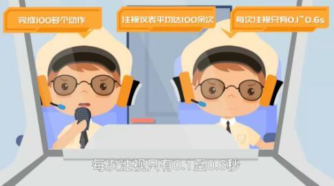 飞机驾驶舱的显示屏为何是黑底绿字,飞行员为什么都爱戴墨镜?