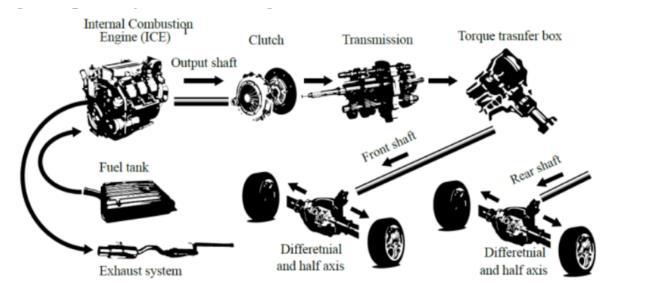 新能源汽車加速輪轂電機行業發展,輪轂電機的未來之路最后將通向哪里?