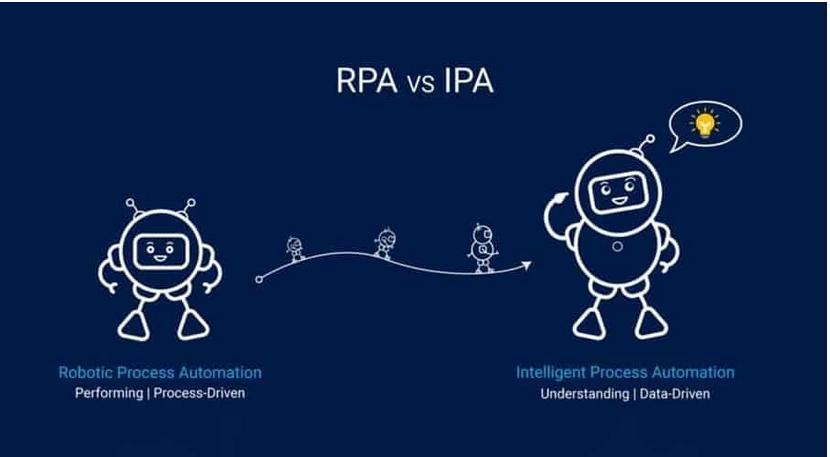 智能过程自动化(IPA)和机器人过程自动化(RPA)的异同