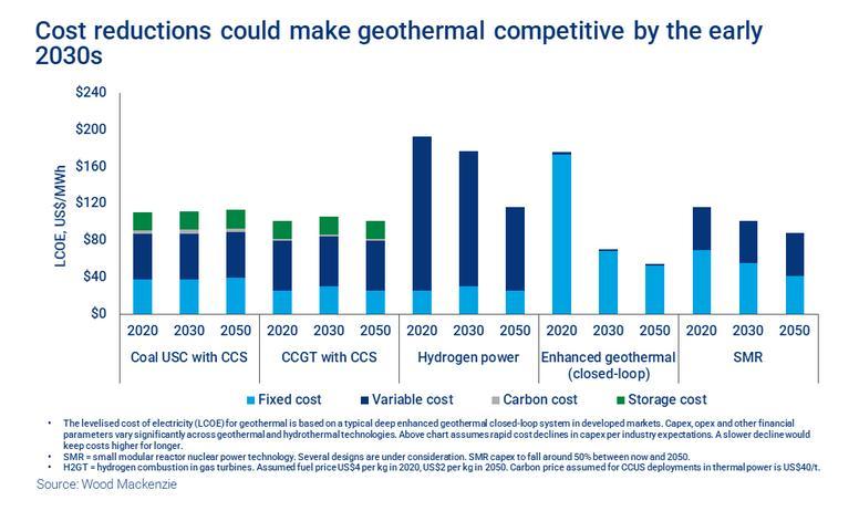 美國能否崛起以應對凈零排放挑戰?