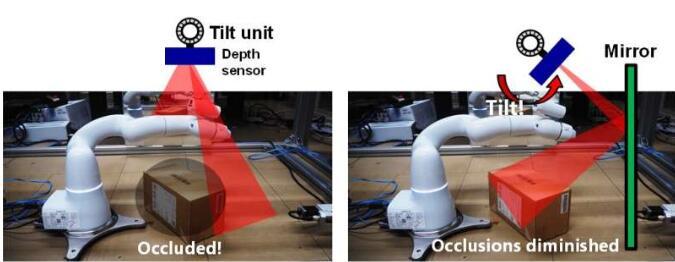 """機器人視覺系統的""""視野""""更廣了!研究人開發了一種減少遮擋的新技術"""
