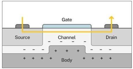 晶體管缺陷如何檢測?NIST研究人員設計了一種高度靈敏的檢測方法