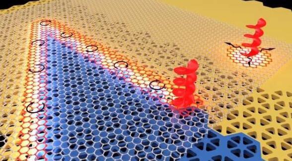 能量、光譜都可以被操縱!這項讓光子-聲子相結合的新技術憑什么這么強大?