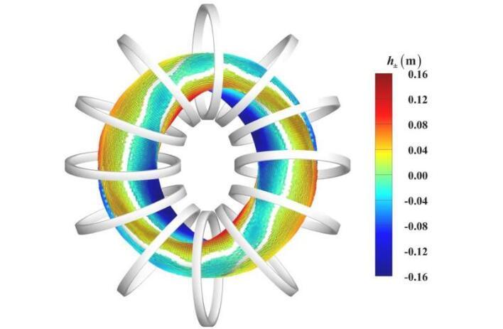 重大突破!科學家設計了一種新型永磁體,為標準化磁體設計奠定了基礎